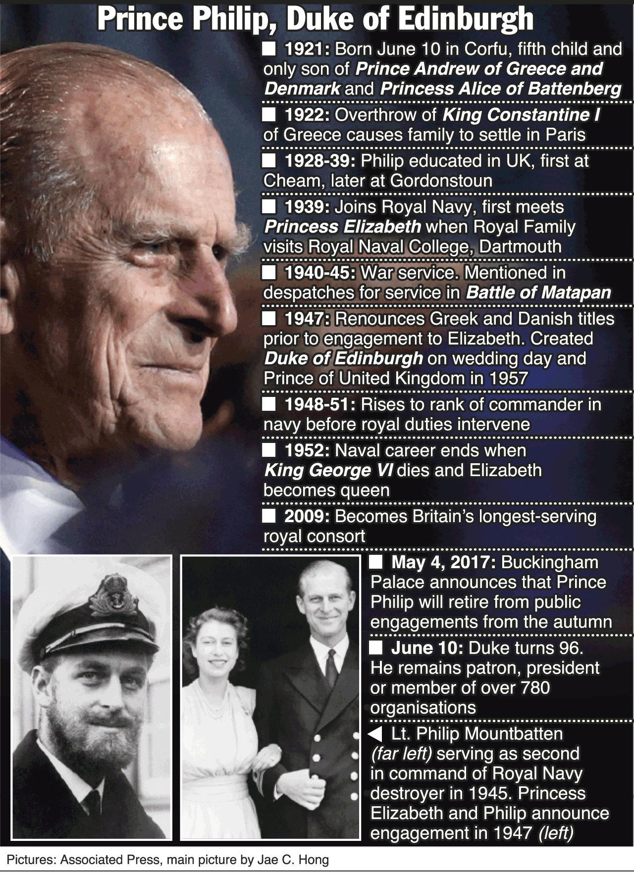 Prince Philip Quotes Why Is Prince Philip A Prince And Not King  The Hindu