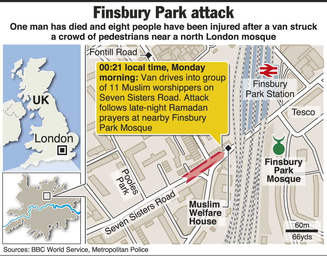 Finsbury Park attack suspect 'has been troubled for a long time'