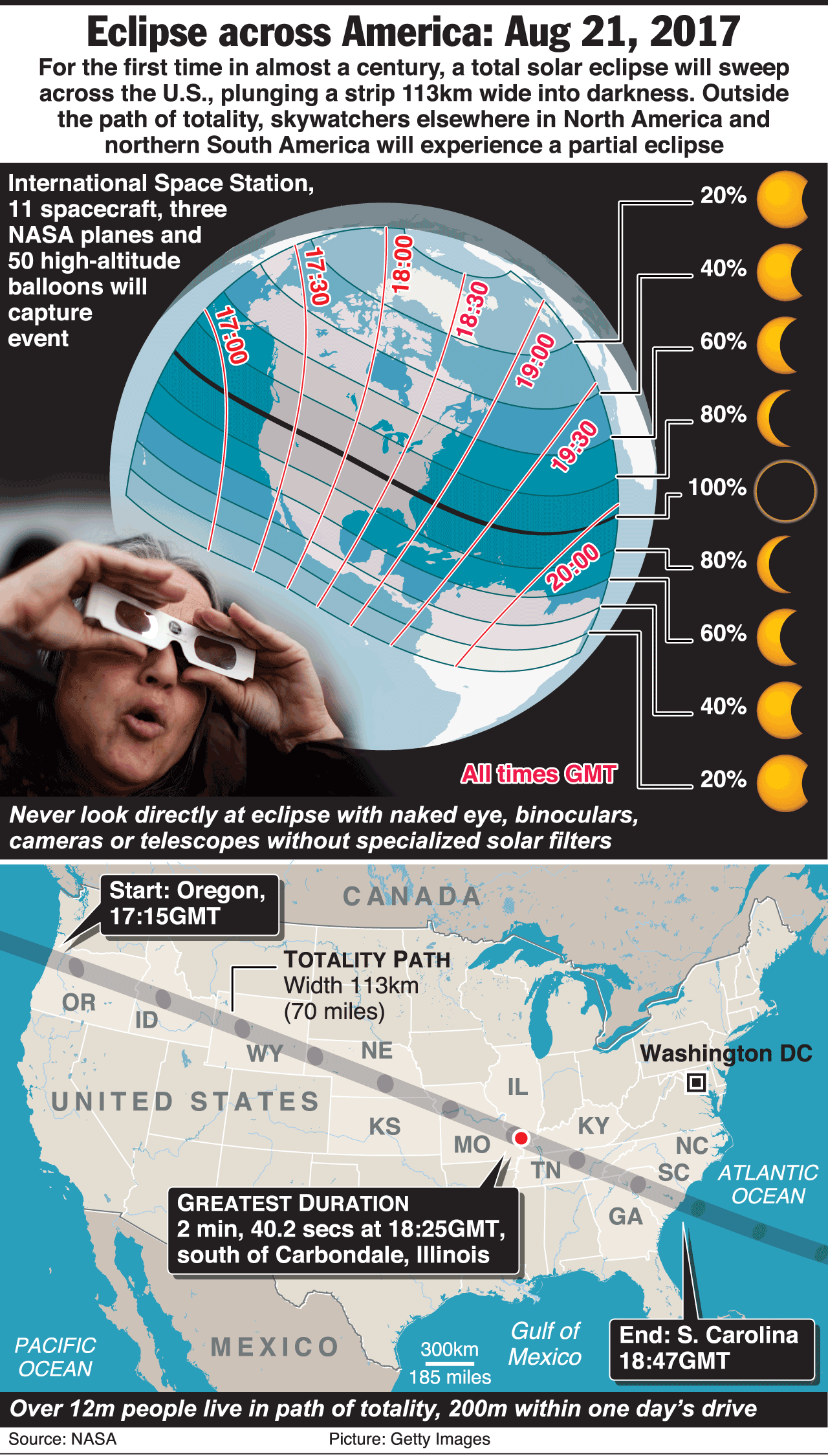 Solar eclipse UK 2017: How to watch it, what time and when the next ...