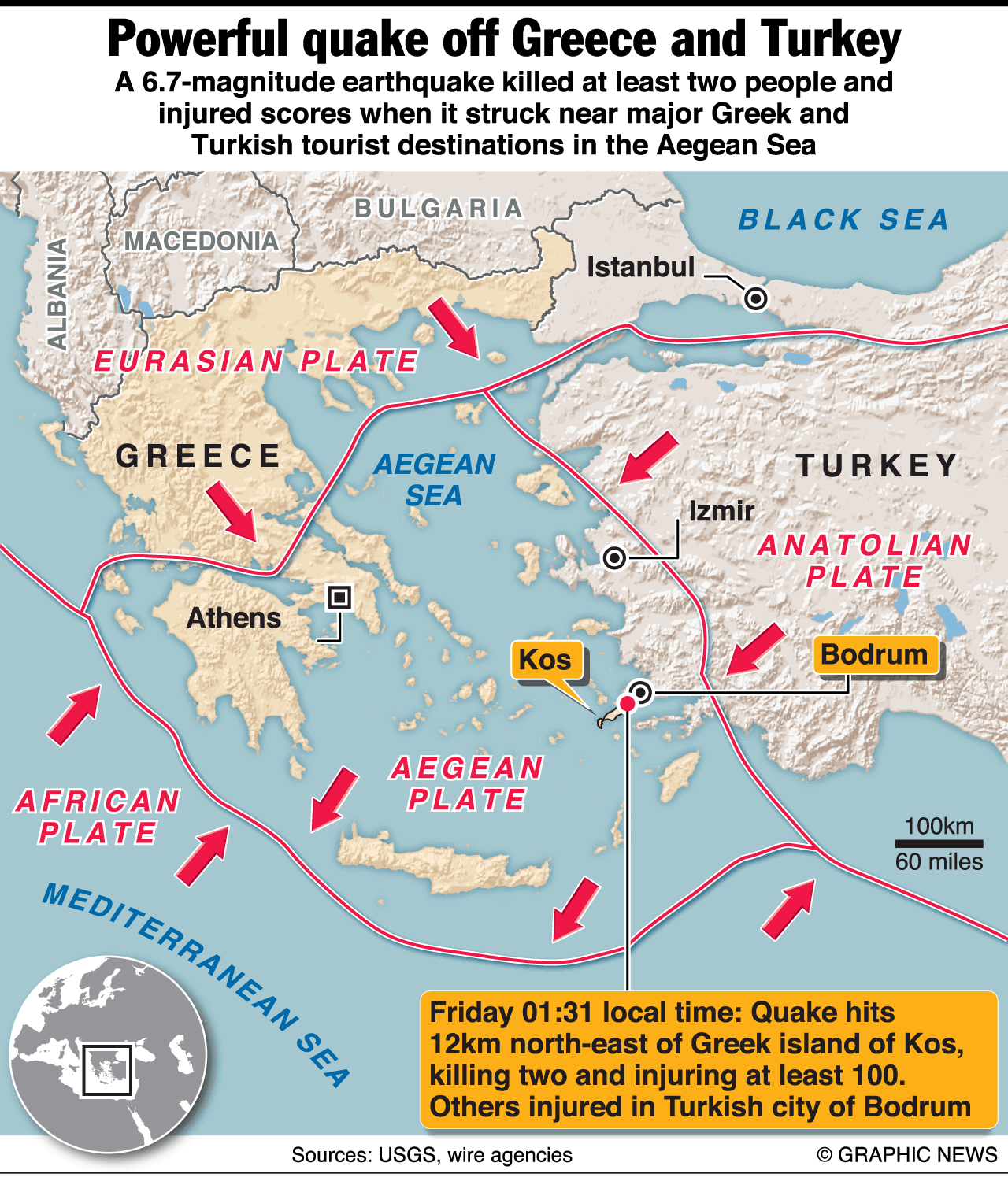 Earthquake sparks tsunami off greek islands and turkey turkish a statement from the travel trade association abta said kos airport has reopened following a brief closure on friday morning the organisation also urged gumiabroncs Choice Image
