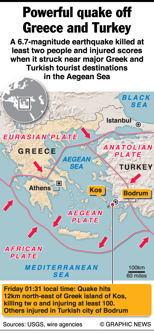 Earthquake sparks tsunami off Greek islands and Turkey Turkish and