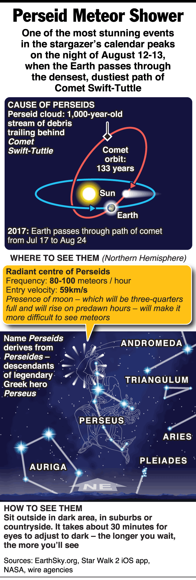 andromeda path of a hero