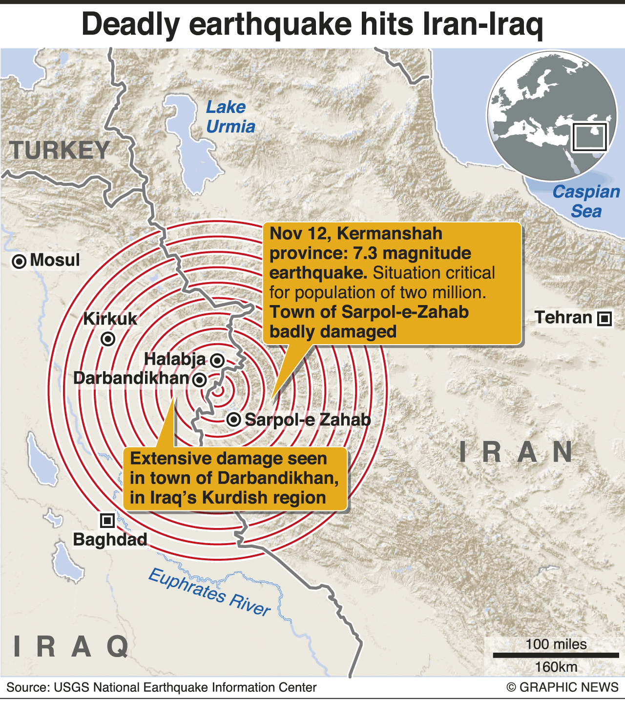 Death toll rises above 300 in iran iraq border earthquake earliermore than 200 people have been killed and 1686 injured in an earthquake along the iran iraq border iranian state tv has said gumiabroncs Choice Image