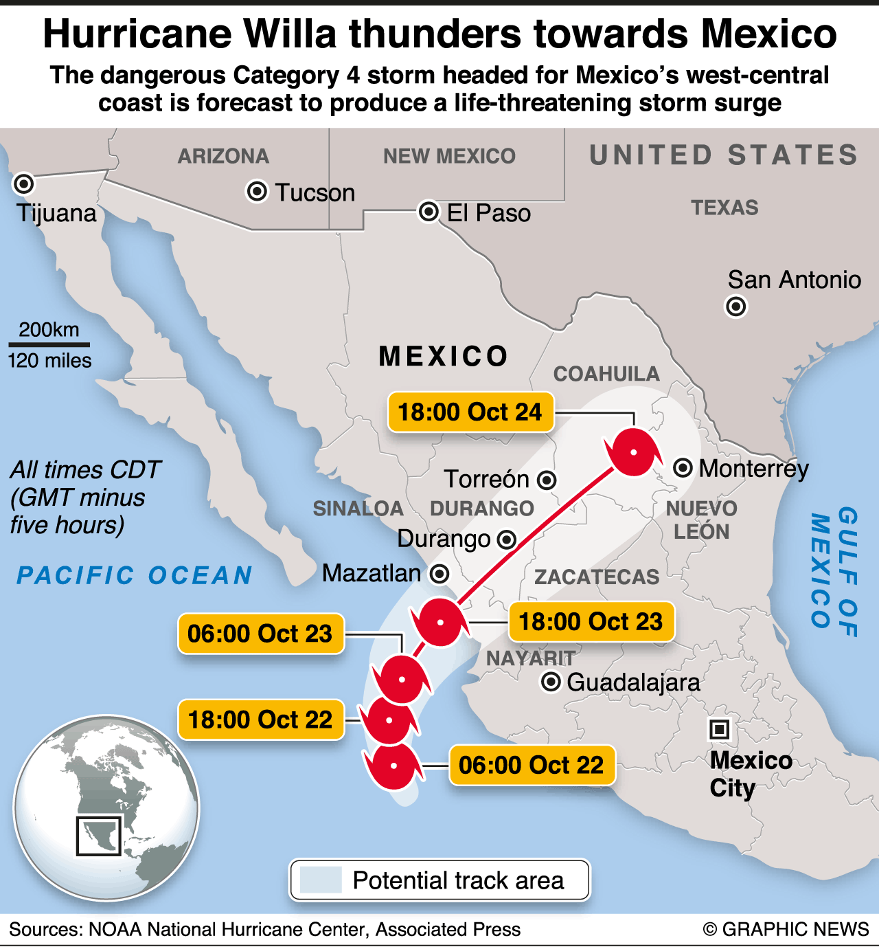 Hurricane Willa: Mexico's Pacific Coast storm is 'extremely ... on mexican west coast, map of mexico's pacific coast, map of mexico's east coast, map of mexico coast com, map of mexico's gulf coast, western mexico coast,
